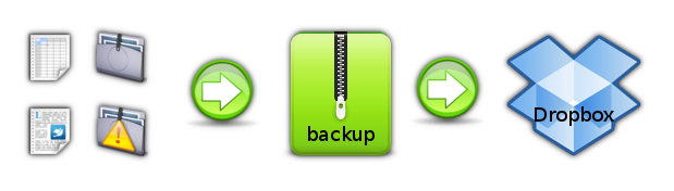articulo_backup
